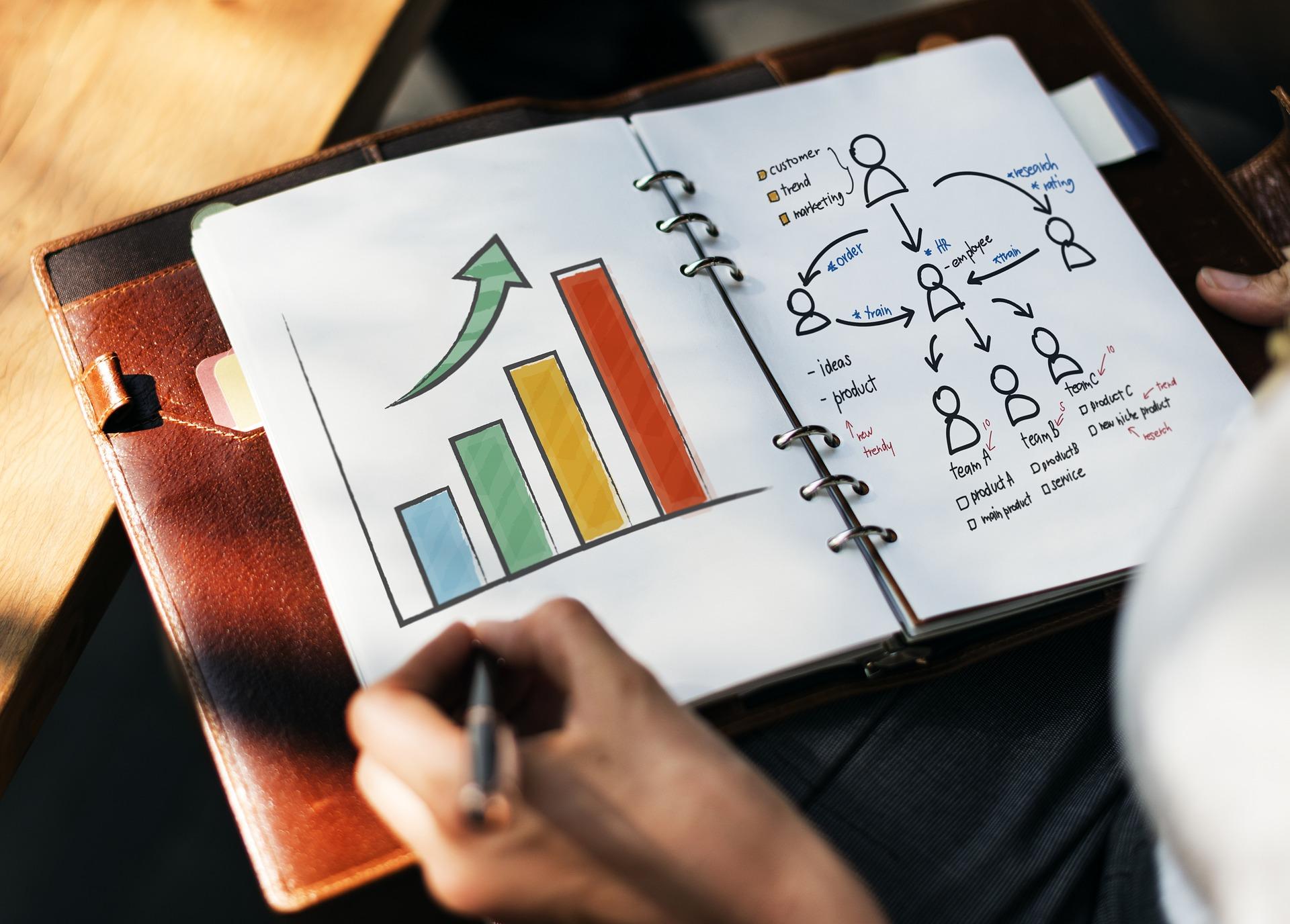 Come acquisire clienti in maniera prevedibile come freelance – i funnel di vendita